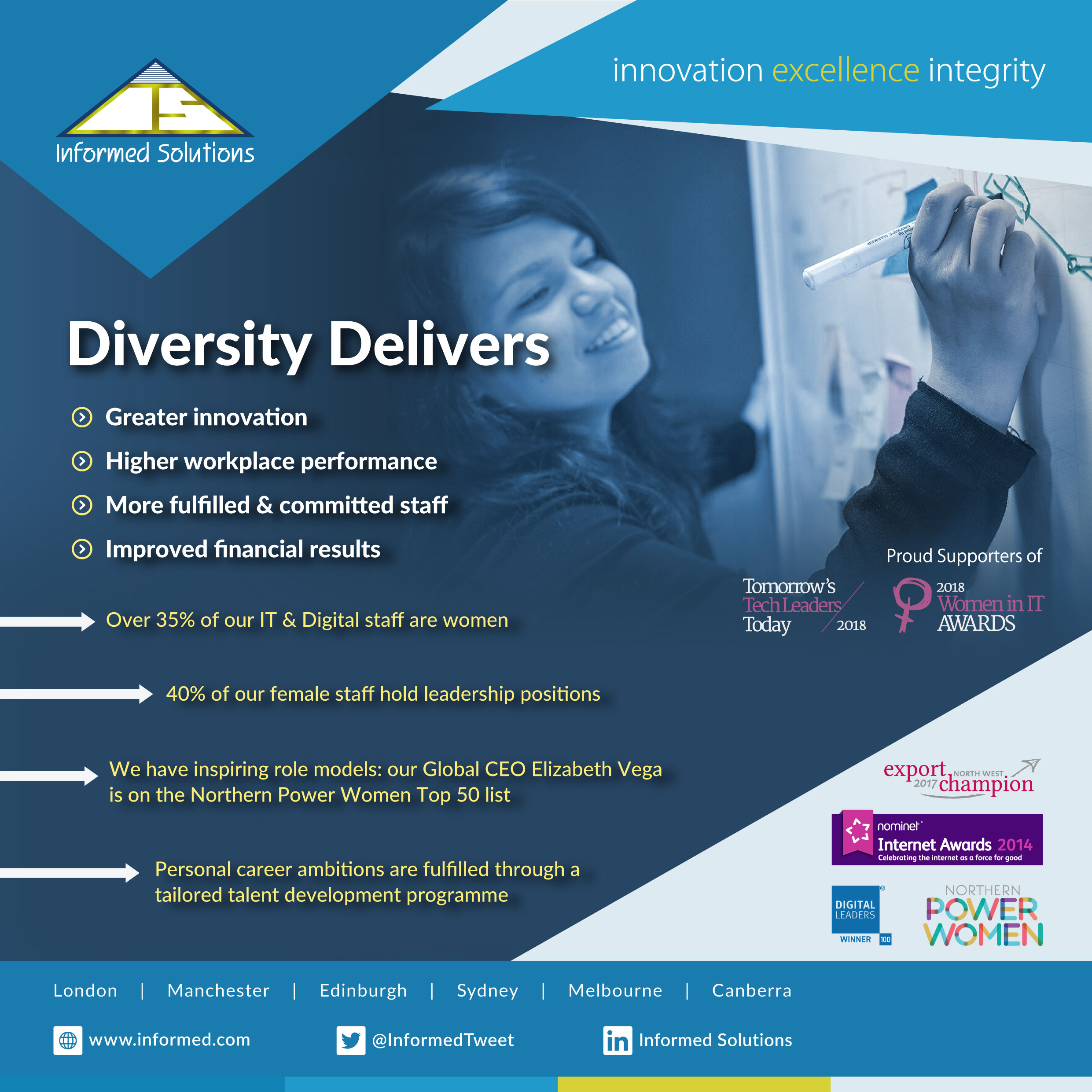 Diversity Delivers Infographic